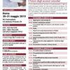Corso PICC Advanced Practice Roma 30-31 maggio 2019