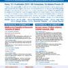 Doctorswork! Starter Pack Corso di Medicina Pratica Roma 13-14 settembre 2019